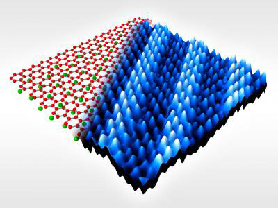 Graphene's Electronic Stripes