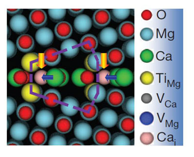 A complex and ordered defect superstructure involving calcium and titanium impurities and atomic vacancy defects