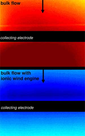 ionic wind engines