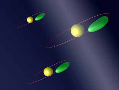 The Bohr model assumes that the electron moves around the nucleus, much like a planet around its star