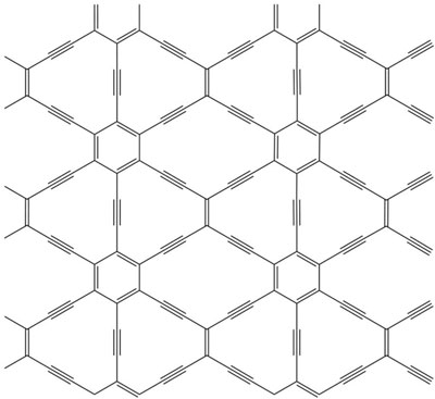 Stretched honeycomb. The carbon lattice in this 6,6,12-graphyne has a rectangular symmetry, unlike the hexagonal symmetry of graphene