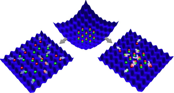 A system of fermionic atoms in an optical lattice