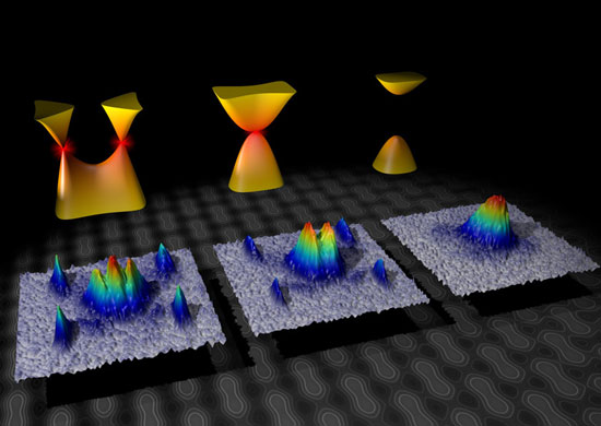 By loading ultracold atoms into an optical lattice, one can simulate electronic properties of graphene