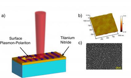 Novel Plasmonic Material