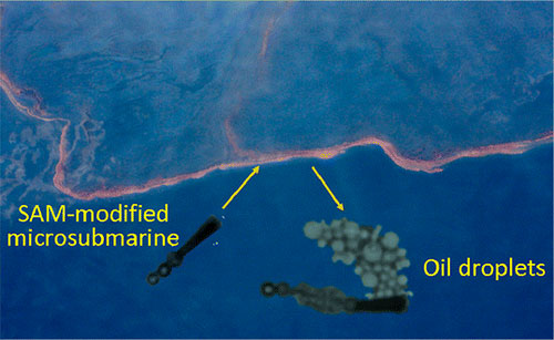 microsubmarine for oil spill cleanup