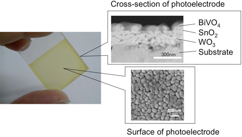 multilayered photoelectrode