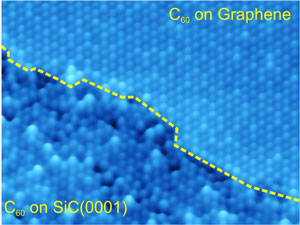 STM three-dimensional rendered image of a C60 self-assembled monolayer at a domain boundary of graphene and bare SiC(0001)