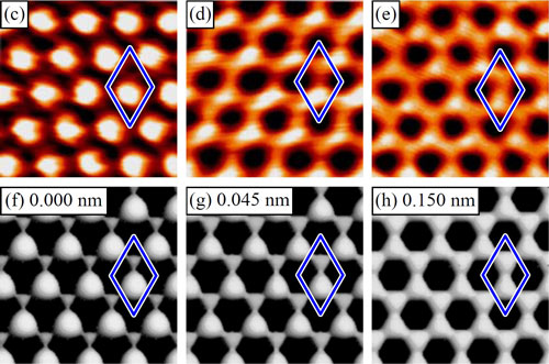 transistion of graphite to graphene