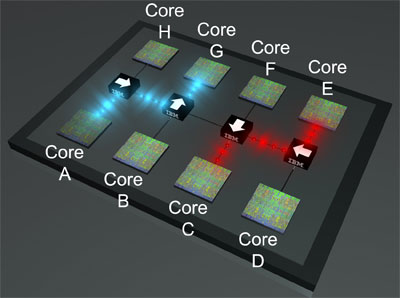 World�s Tiniest Nanophotonic Switch