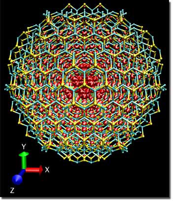 Atomic structure of quantum dot