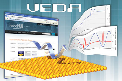 VEDA - cyber-infrastructure-enabled virtual environment