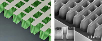 3-D fishnet metamaterial that can achieve a negative index of refraction at optical frequencies