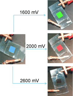 Porous polymer gel as electroactive photonic crystal for color displays