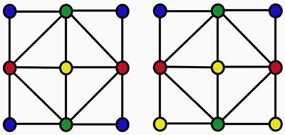 Two of 1152 different ways to color the nodes of the same lattice. Nodes connected by a line may not have the same color
