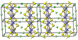 NIST research shows that magnetism plays a key role in iron pnictide superconductors' crystal structure
