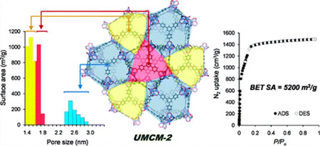 >A new nanomaterial could help usher in hydrogen fuel cell vehicles
