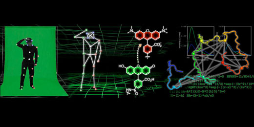 Chemists develop motion capture-like technology for tracking