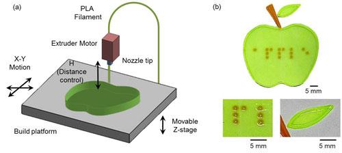 FDM 3D printing equipment