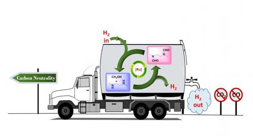 Fuel efficient research papers