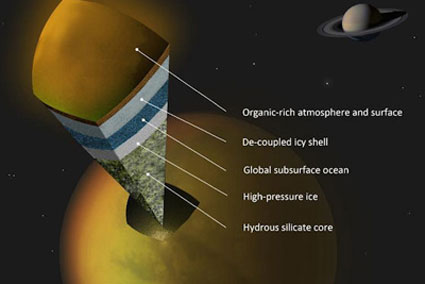 An artist's concept of the internal structure of Titan, as suggested by data from NASA's Cassini spacecraft