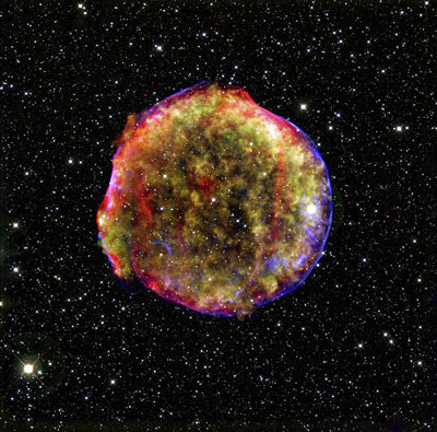 A composite X-ray / optical / infrared image of the remnant of Tycho's star, a type Ia supernova seen in 1572