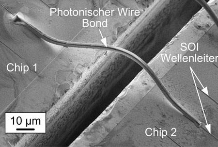 The wire bond is adapted to the position and orientation of the chips