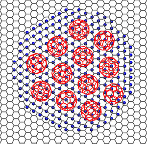 An array of graphone domains (blue), containing trapped fullerene molecules (red), distributed in a graphene matrix