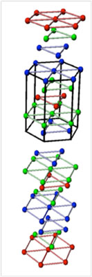 Crystal structure of bismuth telluride showing a single quintuple separated from other layers by van der Waals gaps