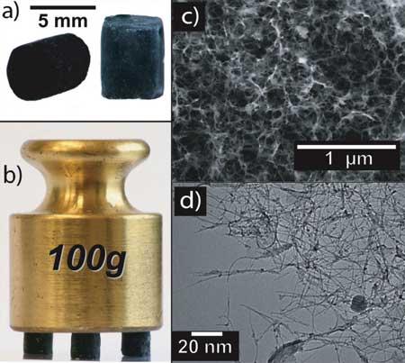 Carbon nanotube aerogels