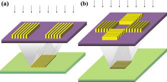 Grating design determines the exposed pattern on the substrate
