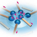 catalytic_microtubes