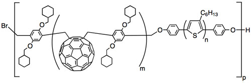 The chemical structure of the new multi-block copolymer, PFDP-block-P3HT