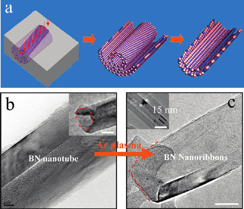 Unwrapping multiwalled boron nanotubes
