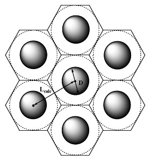 In an HNCP lattice, each sphere can be inscribed by a concentric hexagon