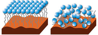 nanoparticles arranged on a textile