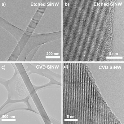 Transmission electron micrographs (TEM) of etched and CVD silicon nanowires