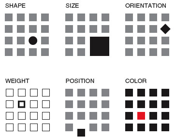 shape, size, orientation, weight, position, or color of design elements