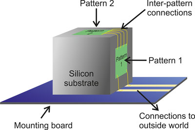 3D nanofabricated structure