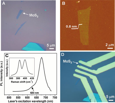 single-layer MoS2