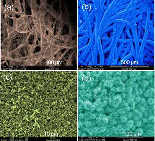 supercapacitor electrode materials