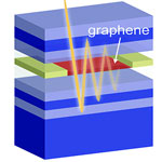 graphene_photodetector