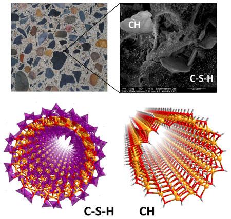 cement nanotubes