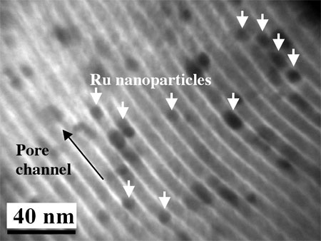 Sandwiched ruthenium nanoparticles in porous carbon
