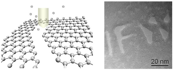 condensed electron beam cutting or sculpting of graphene