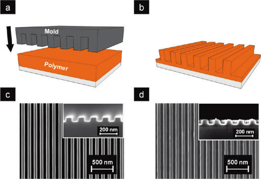 The State Of Nanoimprinted Polymer Organic Solar Cell