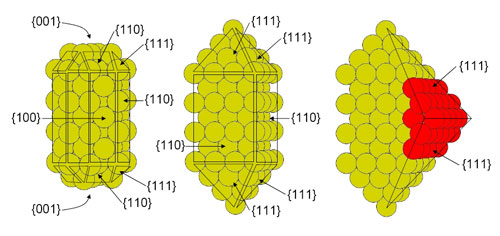 Structural model of gold nanorod growth