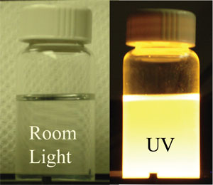 Nanocrystals under room and UV light