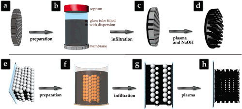 Bullet proof t-shirts with carbon nanotubes