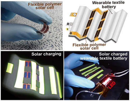 Wearable Textile Battery Can Be Recharged By Sunlight
