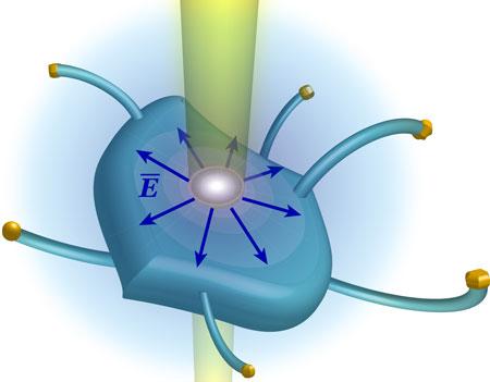 synthesis of boron nanowires